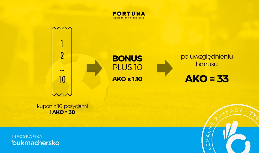 fortuna bonus plus10